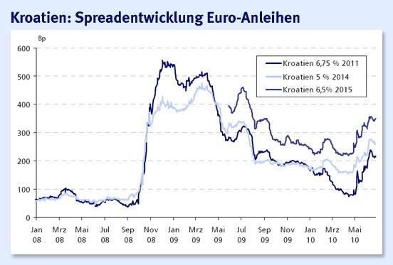 http://www.faz.net/aktuell/finanzen/meine-finanzen/versichern-und ...